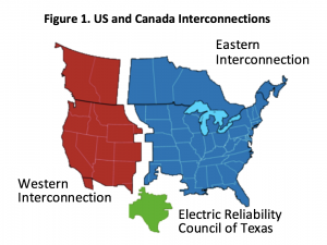 BASICS-Interconnections-map